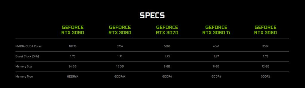 Nvidia RTX 30 Series Specs Comparison 1