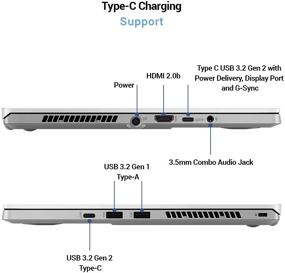 Asus GA401QH BM070TS USB Ports