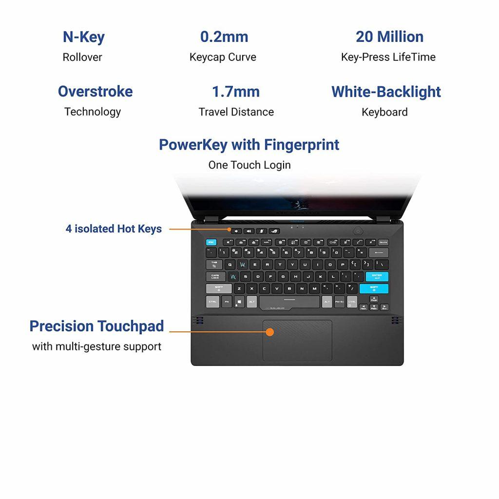 ASUS ROG Zephyrus G14 Alan Walker Edition keyboard