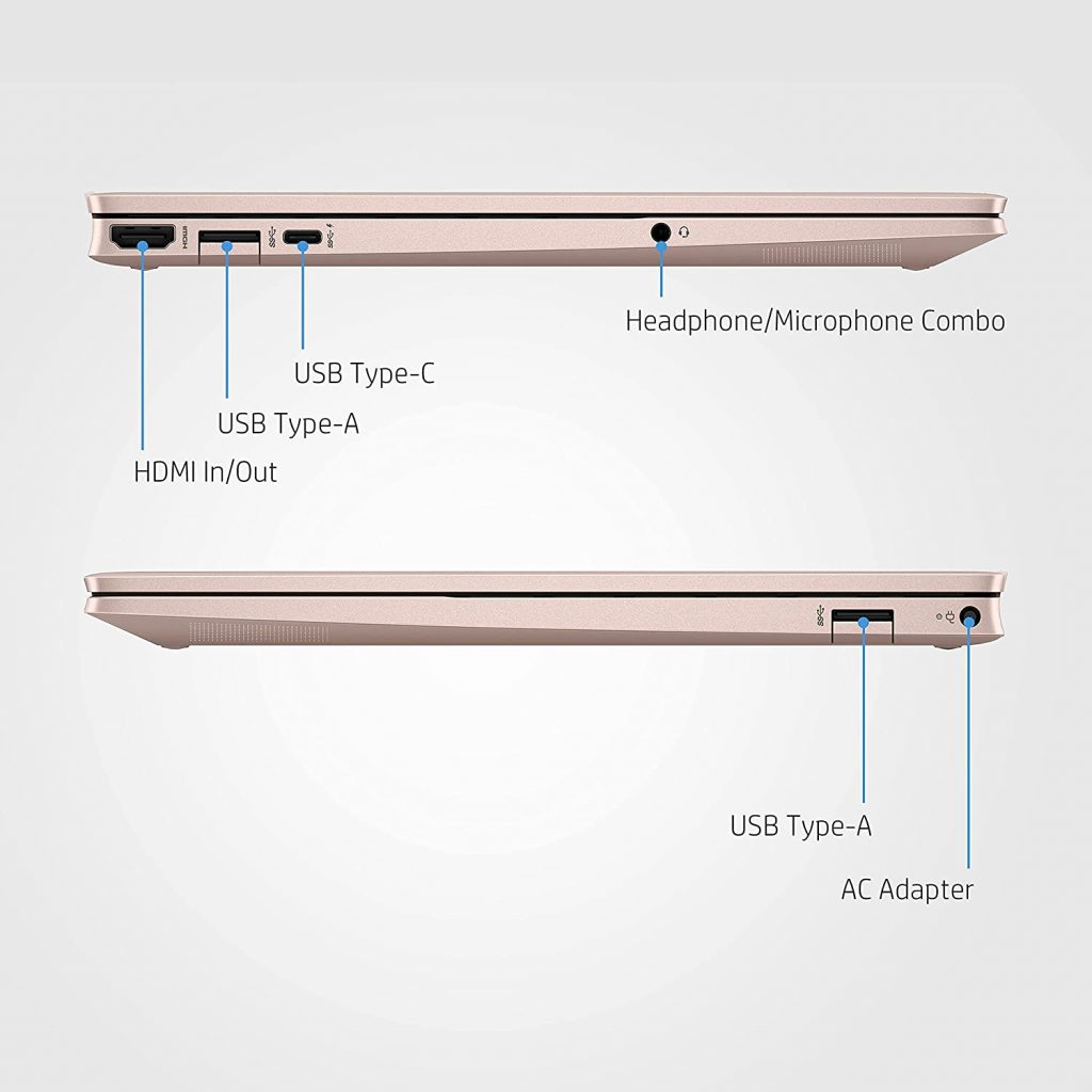 HP Pavilion Aero 13 be0190AU USB ports
