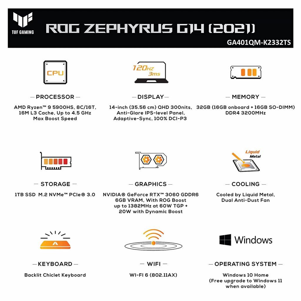 ASUS ROG Zephyrus G14 GA401QM K2332TS Specs