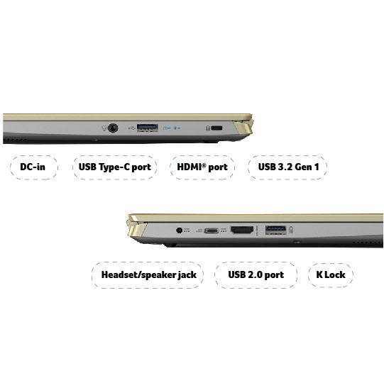 Acer Swift X SFX14 41G ports