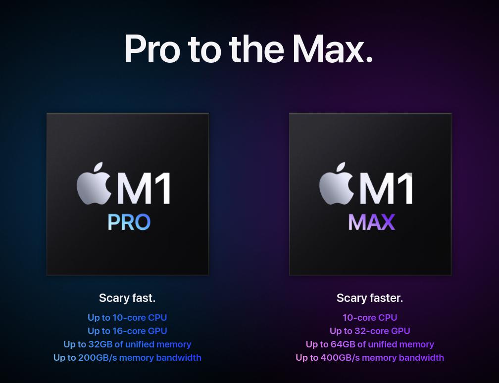 Apple M1 Chip Max Specs