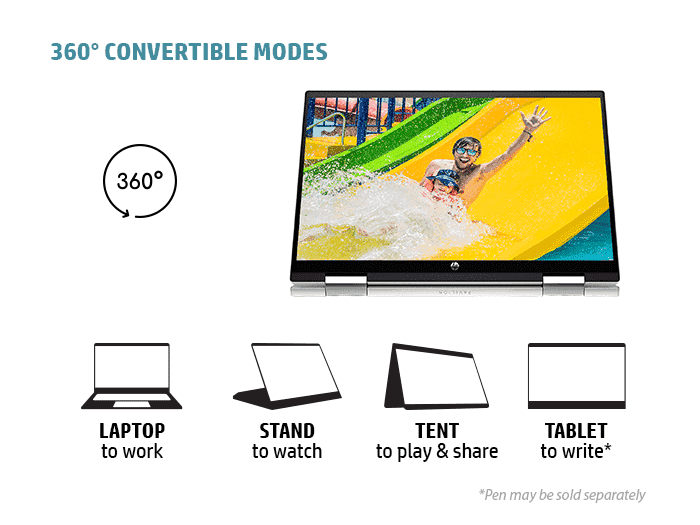 HP Pavilion x360 Convertible 14 dy0053TU modes